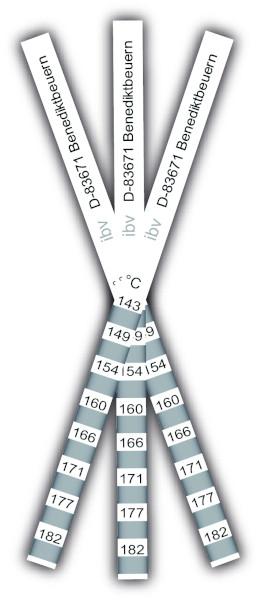 Temperaturteststreifen_4